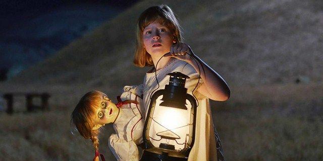 Dù cho Annabelle không đạt được thành tích như kỳ vọng thì bộ phim vẫn mang lại lợi nhuận cho Warner Bros
