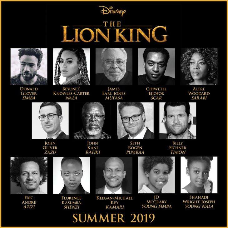 Danh sách diễn viên lồng tiếng cho Lion King phiên bản live-action